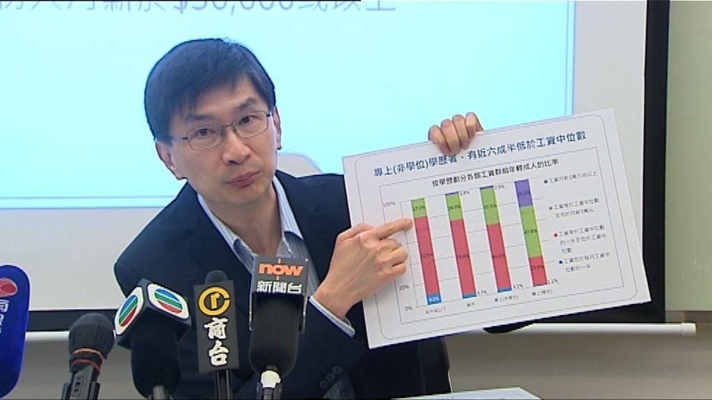社聯:年青人最不滿住屋問題